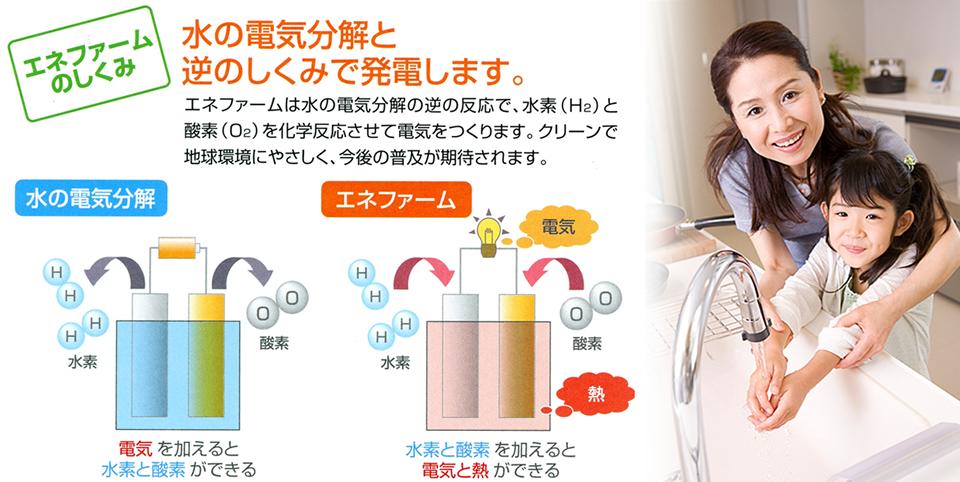 水の電気分解と逆の仕組みで発電します。